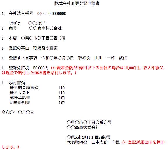 株式会社変更登記申請書の作成例(就任)