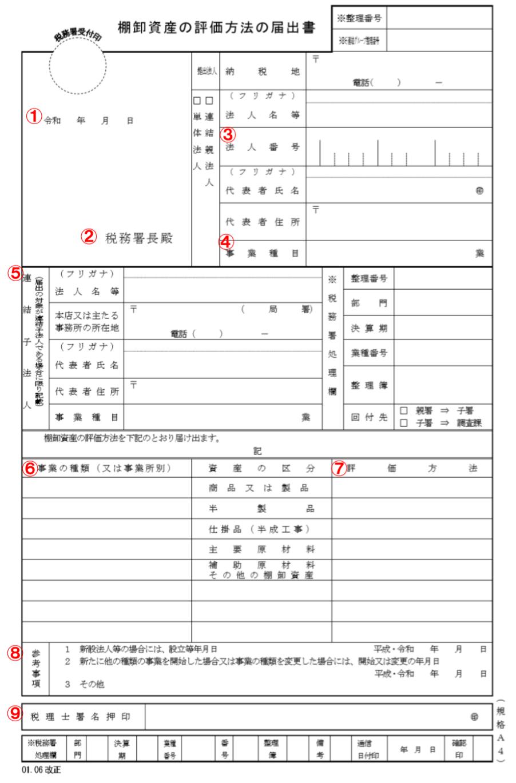 棚卸資産の評価方法の届出書の注意点