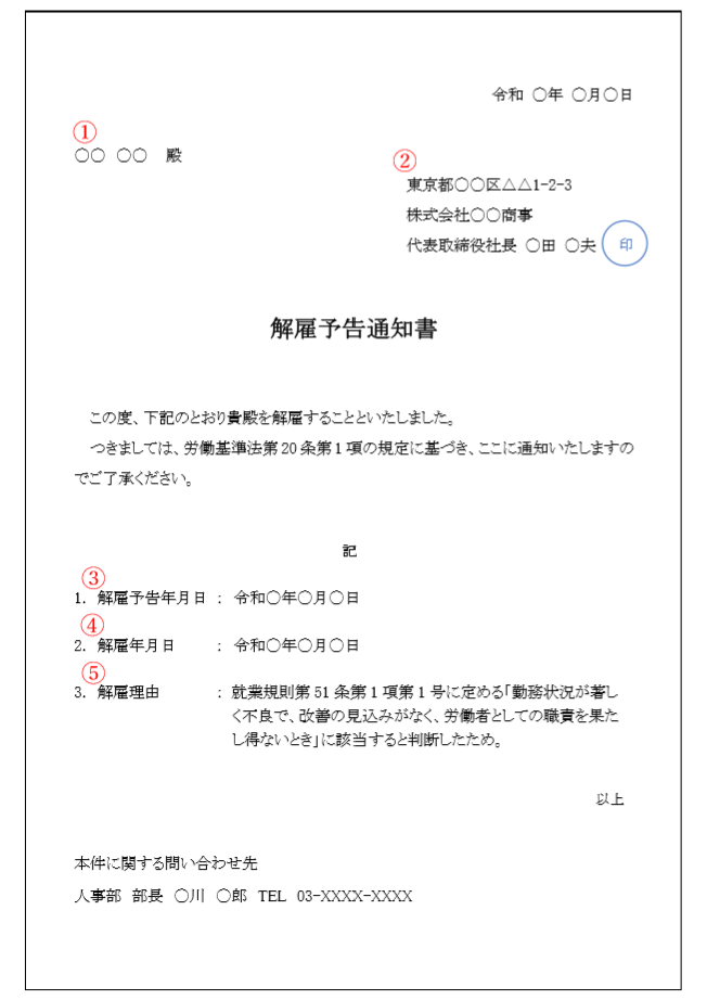 解雇予告通知書の記載例