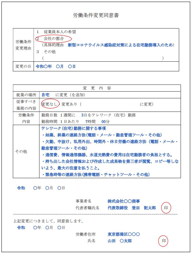 労働条件変更同意書の記入例