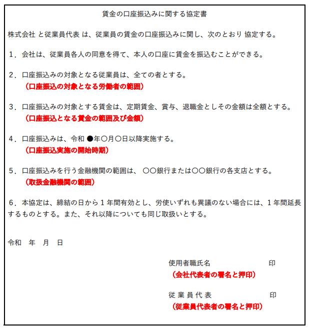 賃金の口座振込に関する協定書のサンプル画像