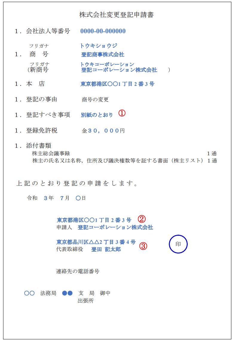 商号変更の登記申請書の記入例